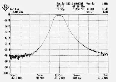 Measured passband curve of the AA-137 preamplifier