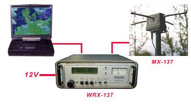Portable Weather Satellite Receiver System WRAASE